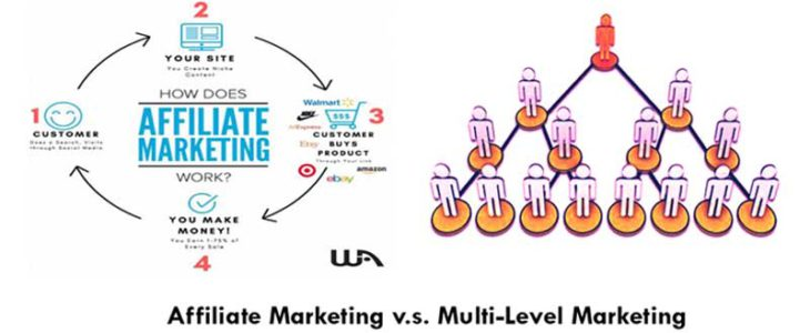 Is Affiliate Marketing MLM?